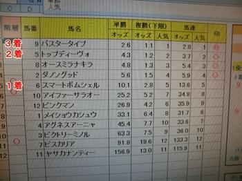 004セブンス.JPG