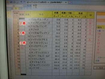 4月4日中山2R.JPG