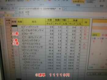4月4日阪神1R.JPG